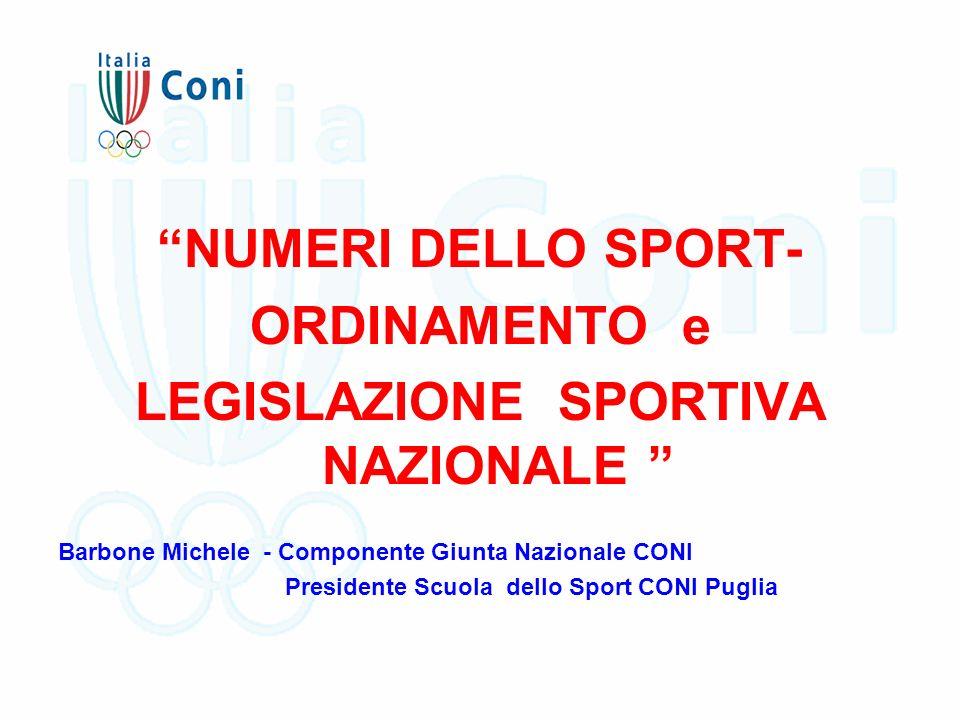 NUMERI DELLO SPORT- ORDINAMENTO e LEGISLAZIONE SPORTIVA NAZIONALE Barbone Michele - Componente Giunta Nazionale CONI Presidente Scuola dello Sport CONI Puglia