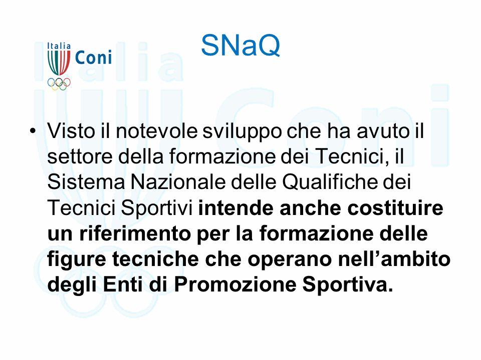 SNaQ Visto il notevole sviluppo che ha avuto il settore della formazione dei Tecnici, il Sistema Nazionale delle Qualifiche dei Tecnici Sportivi intende anche costituire un riferimento per la formazione delle figure tecniche che operano nell'ambito degli Enti di Promozione Sportiva.