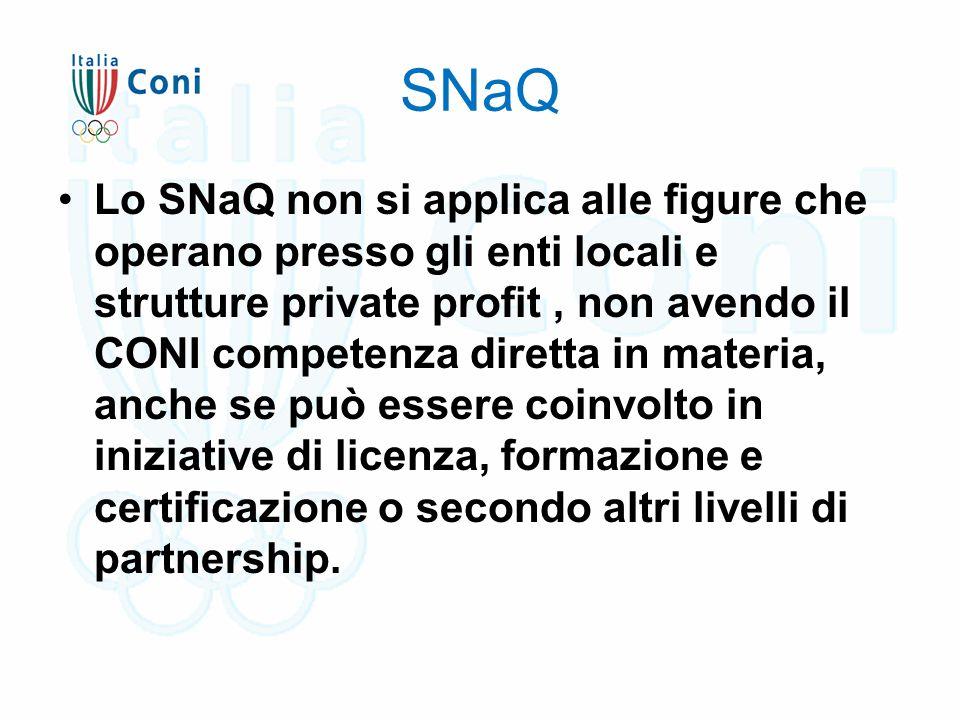 SNaQ Lo SNaQ non si applica alle figure che operano presso gli enti locali e strutture private profit, non avendo il CONI competenza diretta in materia, anche se può essere coinvolto in iniziative di licenza, formazione e certificazione o secondo altri livelli di partnership.