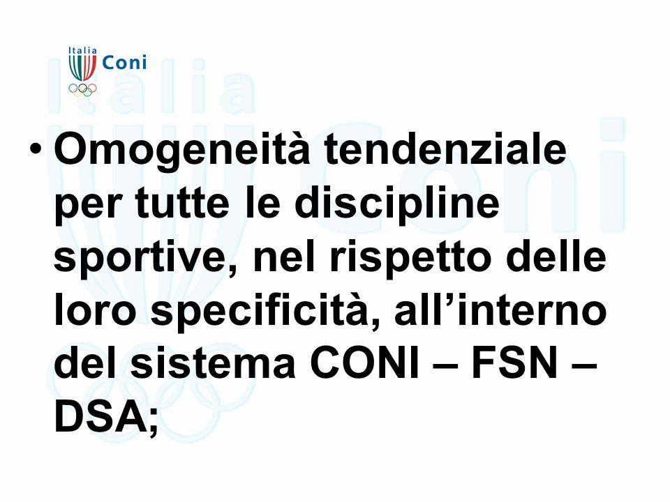 Omogeneità tendenziale per tutte le discipline sportive, nel rispetto delle loro specificità, all'interno del sistema CONI – FSN – DSA;