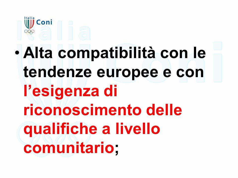 Alta compatibilità con le tendenze europee e con l'esigenza di riconoscimento delle qualifiche a livello comunitario;