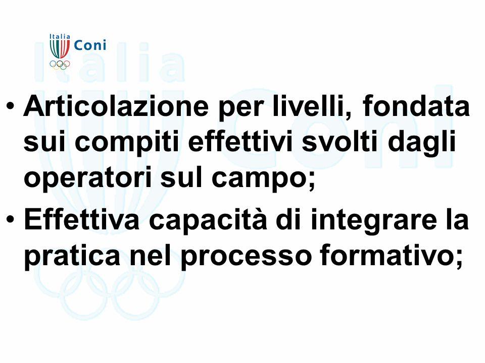 Articolazione per livelli, fondata sui compiti effettivi svolti dagli operatori sul campo; Effettiva capacità di integrare la pratica nel processo formativo;