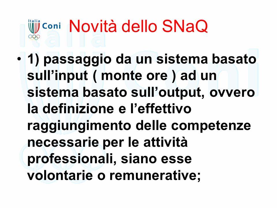 Novità dello SNaQ 1) passaggio da un sistema basato sull'input ( monte ore ) ad un sistema basato sull'output, ovvero la definizione e l'effettivo rag