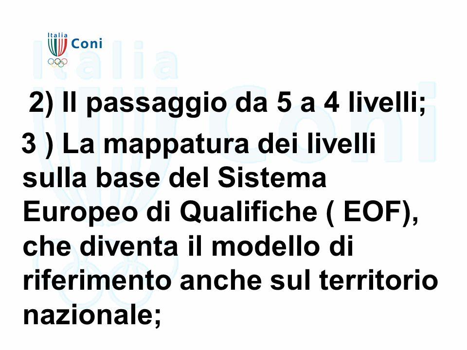 2) Il passaggio da 5 a 4 livelli; 3 ) La mappatura dei livelli sulla base del Sistema Europeo di Qualifiche ( EOF), che diventa il modello di riferimento anche sul territorio nazionale;