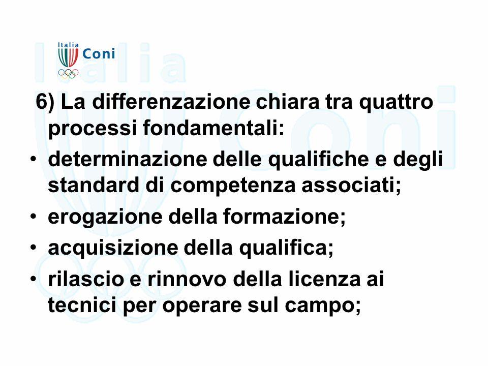 6) La differenzazione chiara tra quattro processi fondamentali: determinazione delle qualifiche e degli standard di competenza associati; erogazione della formazione; acquisizione della qualifica; rilascio e rinnovo della licenza ai tecnici per operare sul campo;