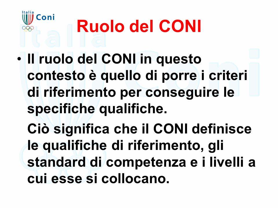 Ruolo del CONI Il ruolo del CONI in questo contesto è quello di porre i criteri di riferimento per conseguire le specifiche qualifiche. Ciò significa