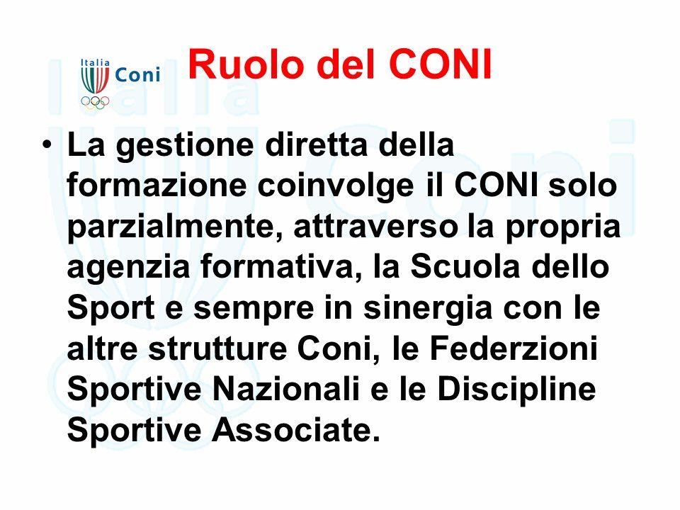 Ruolo del CONI La gestione diretta della formazione coinvolge il CONI solo parzialmente, attraverso la propria agenzia formativa, la Scuola dello Sport e sempre in sinergia con le altre strutture Coni, le Federzioni Sportive Nazionali e le Discipline Sportive Associate.