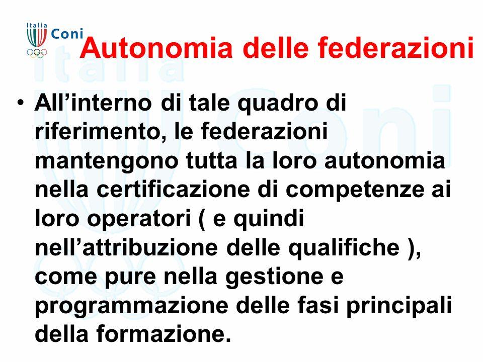 Autonomia delle federazioni All'interno di tale quadro di riferimento, le federazioni mantengono tutta la loro autonomia nella certificazione di competenze ai loro operatori ( e quindi nell'attribuzione delle qualifiche ), come pure nella gestione e programmazione delle fasi principali della formazione.
