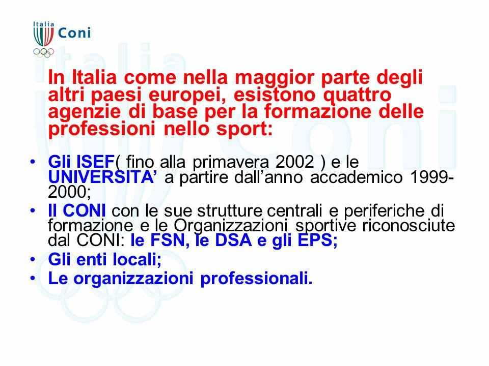 In Italia come nella maggior parte degli altri paesi europei, esistono quattro agenzie di base per la formazione delle professioni nello sport: Gli IS