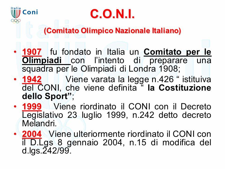 C.O.N.I. (Comitato Olimpico Nazionale Italiano) 19071907 fu fondato in Italia un Comitato per le Olimpiadi con l'intento di preparare una squadra per