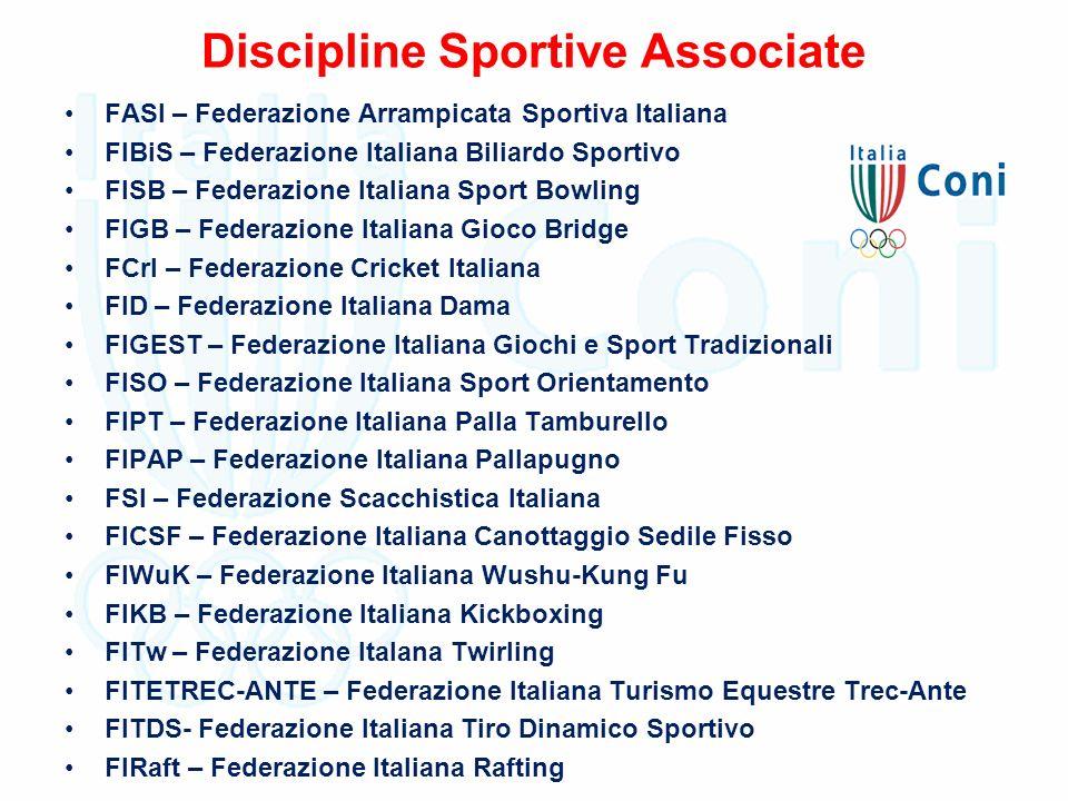 Discipline Sportive Associate FASI – Federazione Arrampicata Sportiva Italiana FIBiS – Federazione Italiana Biliardo Sportivo FISB – Federazione Itali