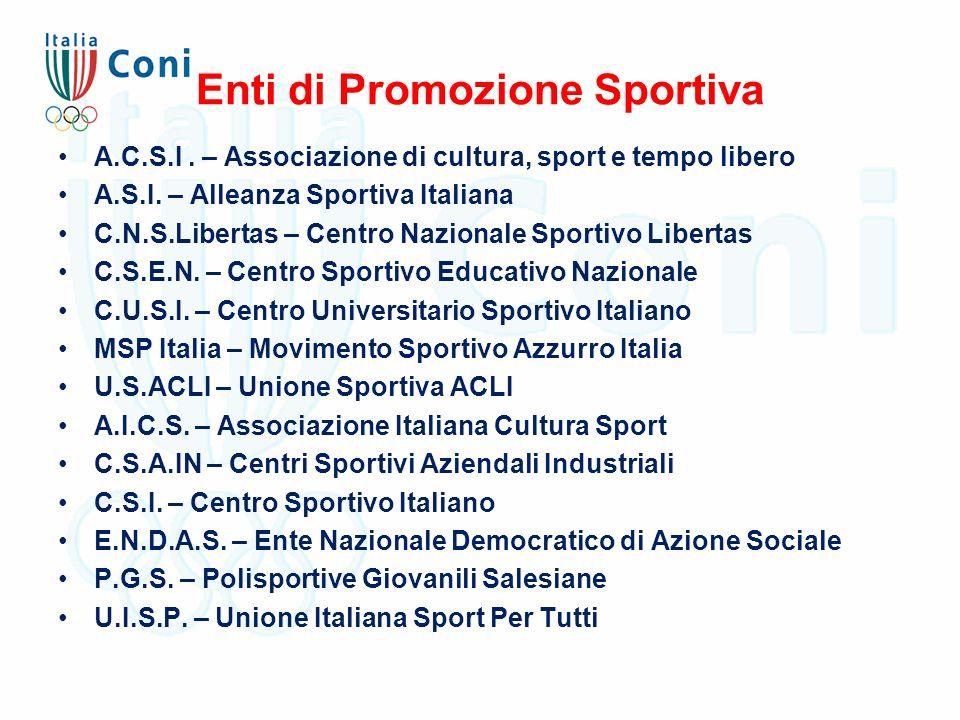 Enti di Promozione Sportiva A.C.S.I. – Associazione di cultura, sport e tempo libero A.S.I. – Alleanza Sportiva Italiana C.N.S.Libertas – Centro Nazio