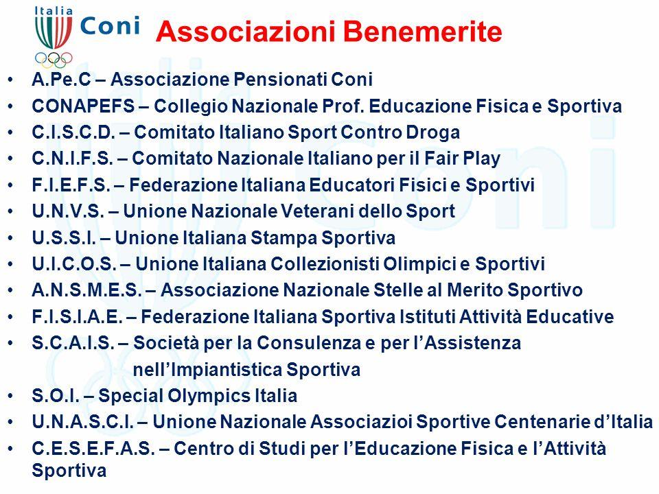 Associazioni Benemerite A.Pe.C – Associazione Pensionati Coni CONAPEFS – Collegio Nazionale Prof. Educazione Fisica e Sportiva C.I.S.C.D. – Comitato I