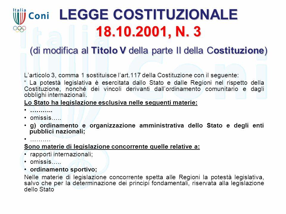 LEGGE COSTITUZIONALE 18.10.2001, N. 3 (di modifica al Titolo V della parte II della Costituzione) L'articolo 3, comma 1 sostituisce l'art.117 della Co