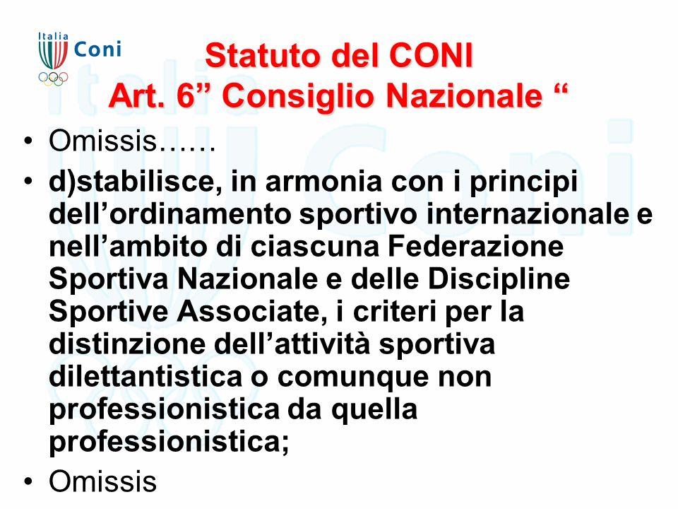 """Statuto del CONI Art. 6"""" Consiglio Nazionale """" Omissis…… d)stabilisce, in armonia con i principi dell'ordinamento sportivo internazionale e nell'ambit"""