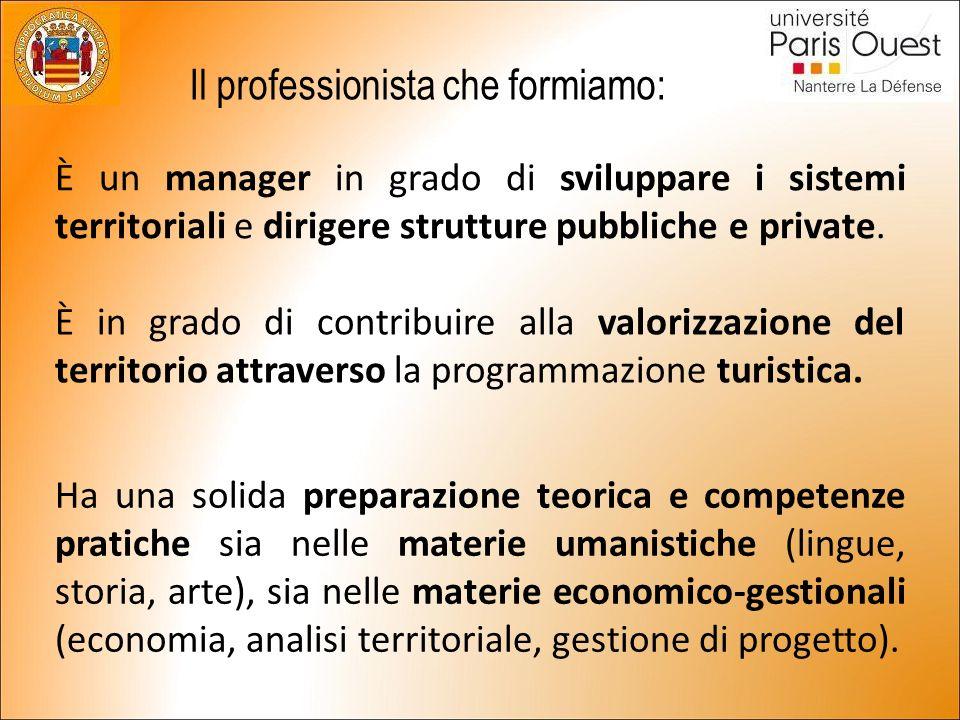 Il professionista che formiamo: È un manager in grado di sviluppare i sistemi territoriali e dirigere strutture pubbliche e private.