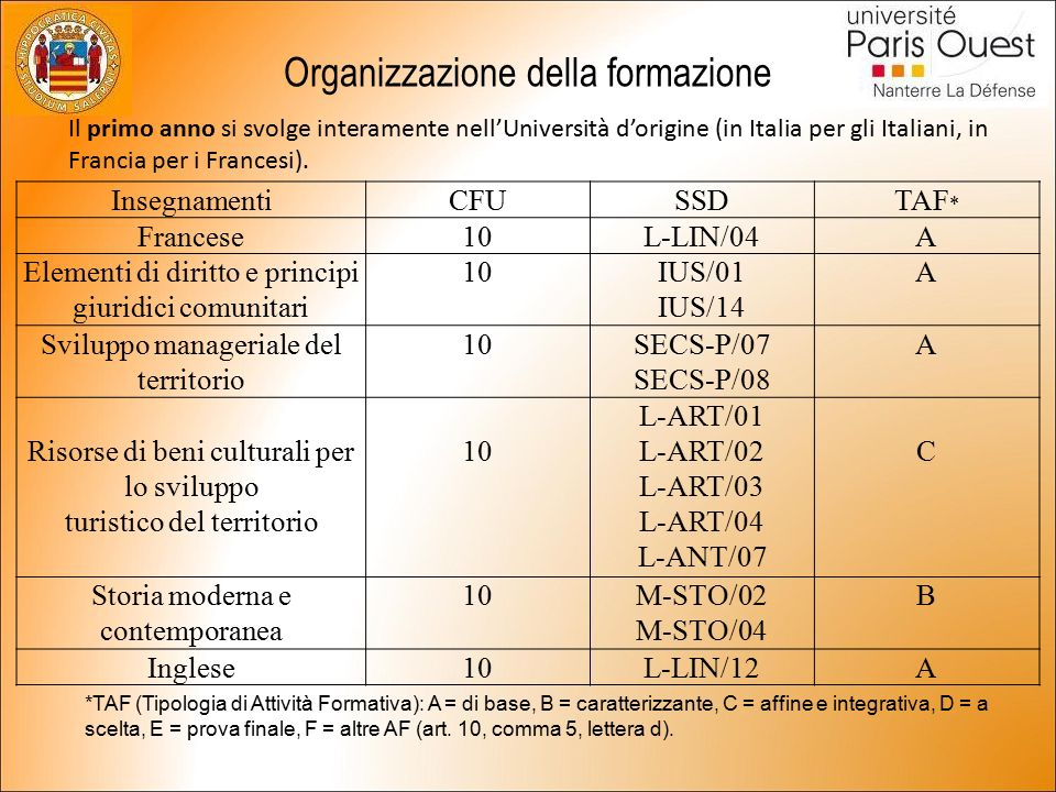 Organizzazione della formazione Il primo anno si svolge interamente nell'Università d'origine (in Italia per gli Italiani, in Francia per i Francesi).