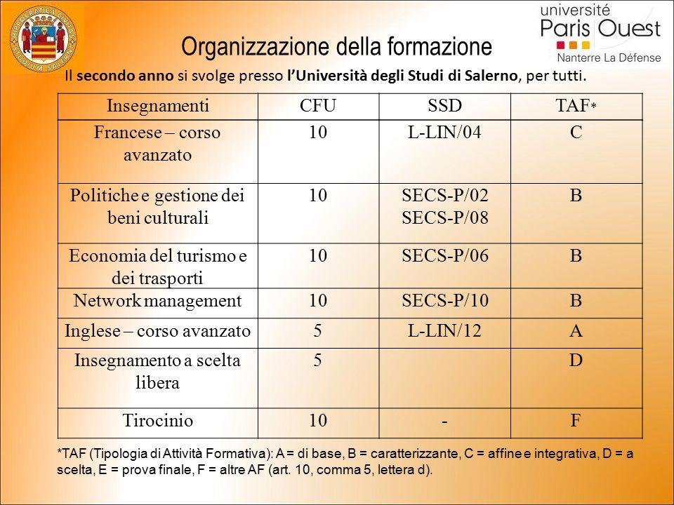 Organizzazione della formazione Il secondo anno si svolge presso l'Università degli Studi di Salerno, per tutti.