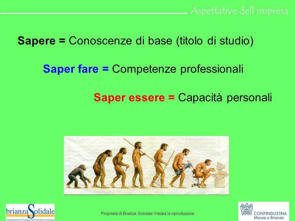 Quello che si impara a Scuola è la base per sviluppare altre caratteristiche personali Studi: Diploma Laurea Studiare non basta più Conoscenze: Comunicazione Finanza Informatica Lingue Ecc.