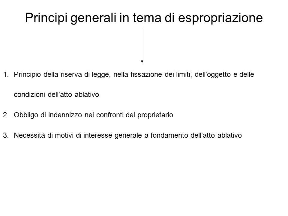 Principi generali in tema di espropriazione 1.Principio della riserva di legge, nella fissazione dei limiti, dell'oggetto e delle condizioni dell'atto