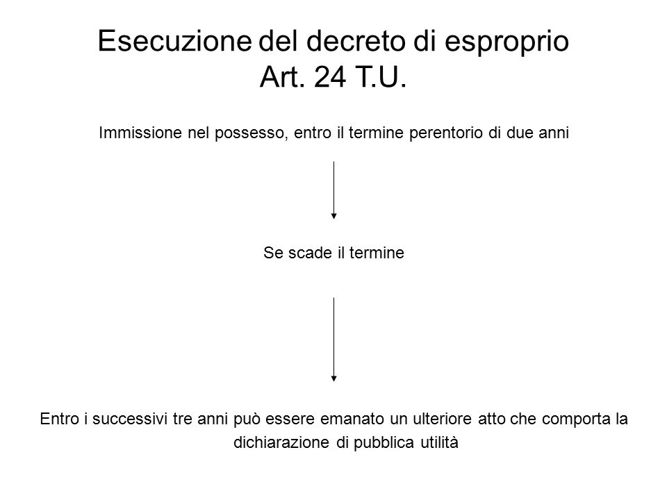 Esecuzione del decreto di esproprio Art. 24 T.U. Immissione nel possesso, entro il termine perentorio di due anni Se scade il termine Entro i successi
