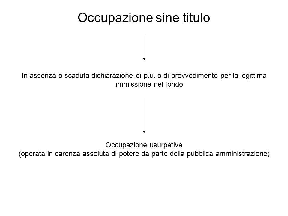 Occupazione sine titulo In assenza o scaduta dichiarazione di p.u. o di provvedimento per la legittima immissione nel fondo Occupazione usurpativa (op