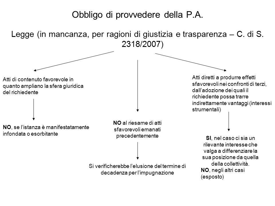 Obbligo di provvedere della P.A. Legge (in mancanza, per ragioni di giustizia e trasparenza – C. di S. 2318/2007) Atti di contenuto favorevole in quan