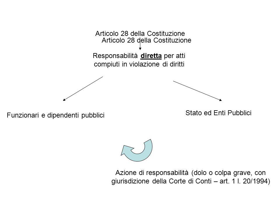 Funzionari e dipendenti pubblici Responsabilità diretta per atti compiuti in violazione di diritti Articolo 28 della Costituzione Stato ed Enti Pubbli