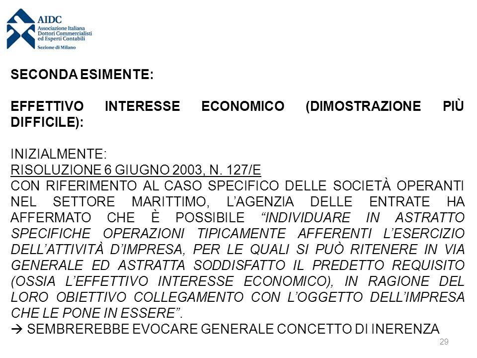 SECONDA ESIMENTE: EFFETTIVO INTERESSE ECONOMICO (DIMOSTRAZIONE PIÙ DIFFICILE): INIZIALMENTE: RISOLUZIONE 6 GIUGNO 2003, N. 127/E CON RIFERIMENTO AL CA