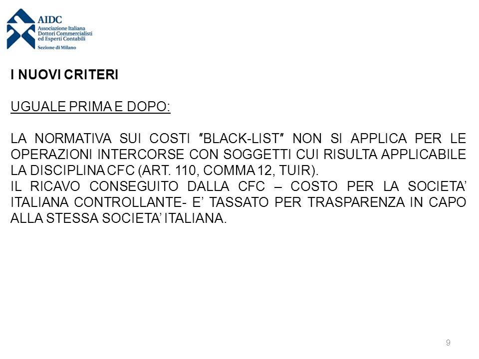 I NUOVI CRITERI UGUALE PRIMA E DOPO: LA NORMATIVA SUI COSTI ″BLACK-LIST″ NON SI APPLICA PER LE OPERAZIONI INTERCORSE CON SOGGETTI CUI RISULTA APPLICABILE LA DISCIPLINA CFC (ART.