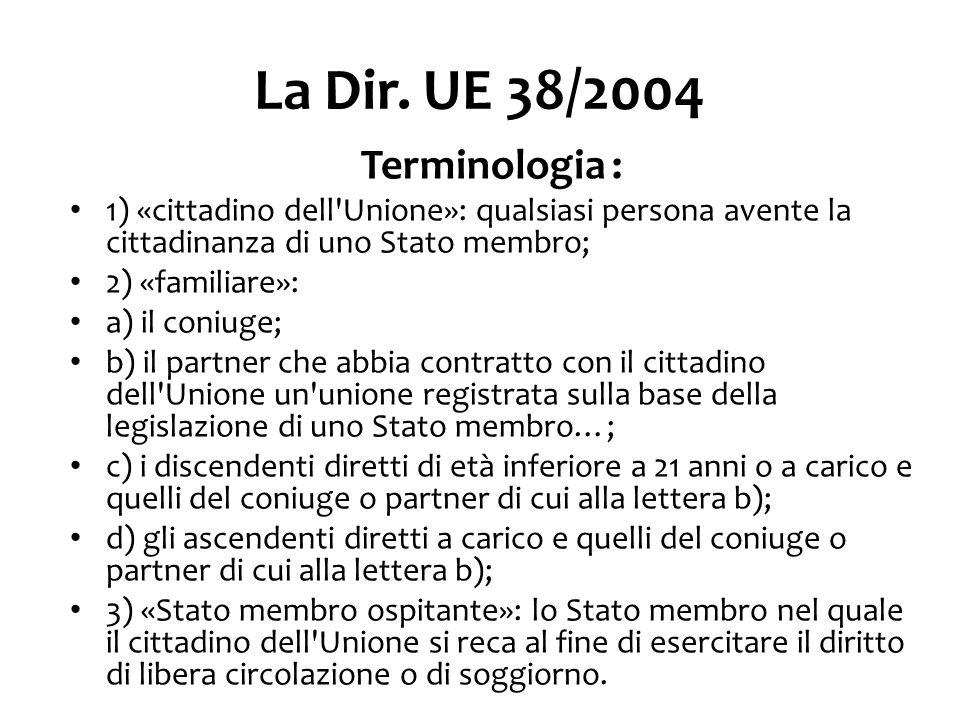 D.Lgs 30/2007 - Dir.
