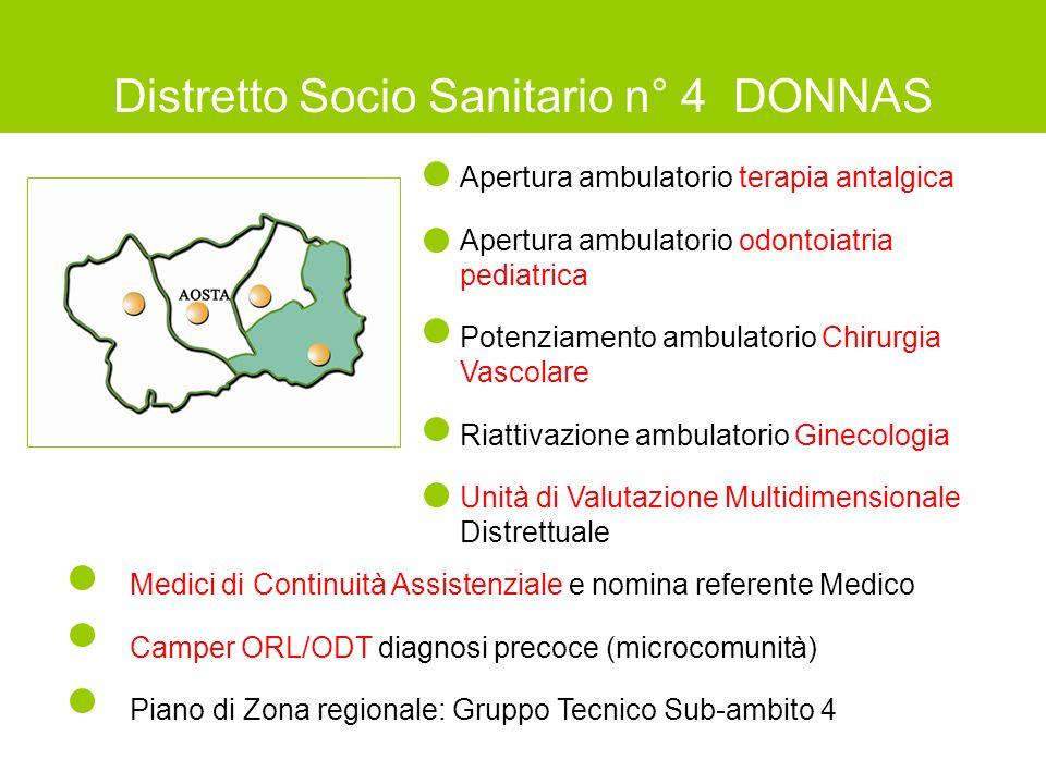 Distretto Socio Sanitario n° 4 DONNAS Apertura ambulatorio terapia antalgica Apertura ambulatorio odontoiatria pediatrica Potenziamento ambulatorio Ch
