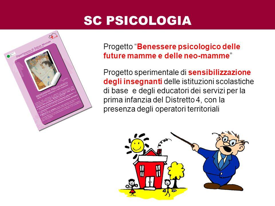 """SC PSICOLOGIA Progetto """"Benessere psicologico delle future mamme e delle neo-mamme"""" Progetto sperimentale di sensibilizzazione degli insegnanti delle"""