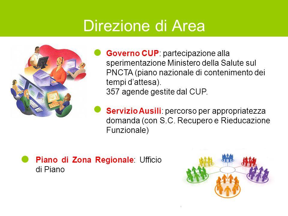 Distretto Socio Sanitario n° 1 MORGEX Progetto Parlottando per l'individuazione precoce di disturbi di linguaggio, in collaborazione prima con l'asilo nido Sarre (2009), poi con quello di S.