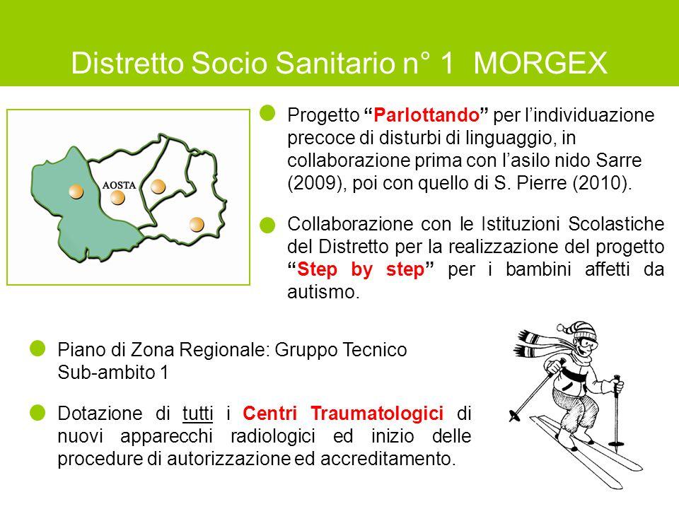 """Distretto Socio Sanitario n° 1 MORGEX Progetto """"Parlottando"""" per l'individuazione precoce di disturbi di linguaggio, in collaborazione prima con l'asi"""