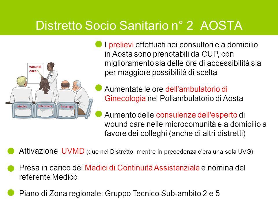 Distretto Socio Sanitario n° 2 AOSTA I prelievi effettuati nei consultori e a domicilio in Aosta sono prenotabili da CUP, con miglioramento sia delle