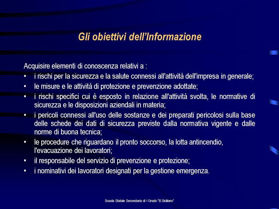 Scuola Statale Secondaria di I Grado B.Siciliano Cosa fare in caso di Terremoto.