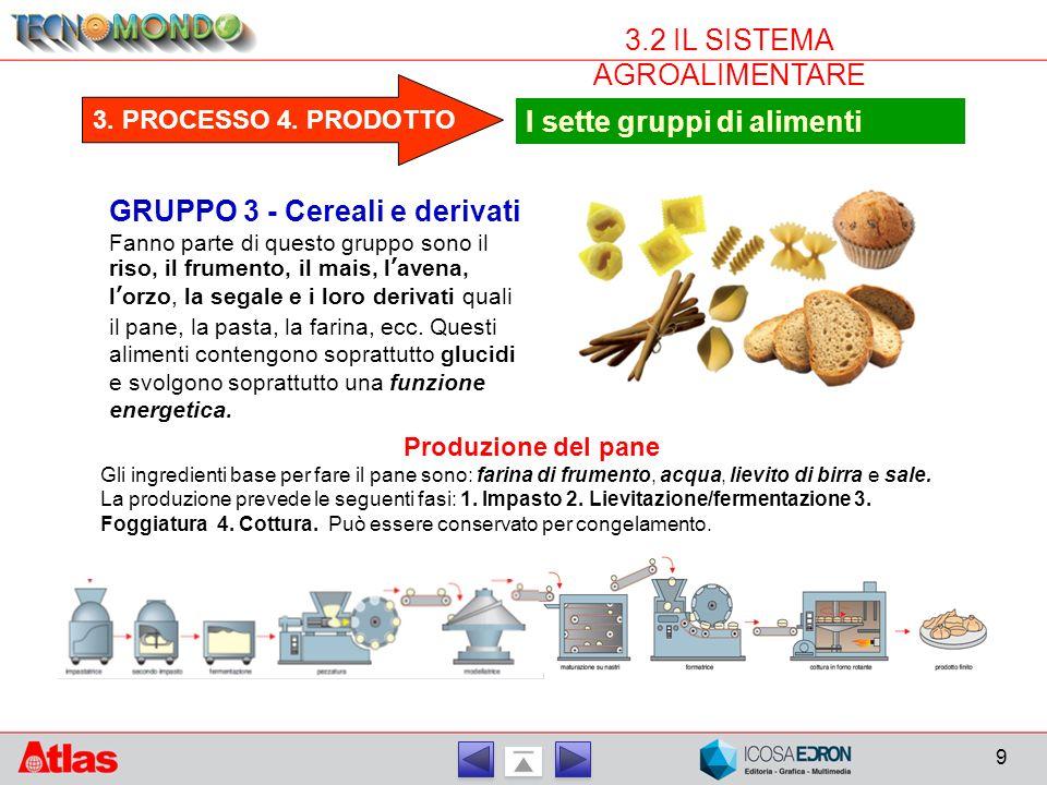 9 3.2 IL SISTEMA AGROALIMENTARE 3.PROCESSO 4.