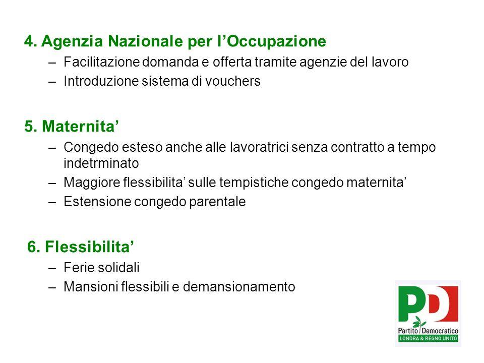 4. Agenzia Nazionale per l'Occupazione –Facilitazione domanda e offerta tramite agenzie del lavoro –Introduzione sistema di vouchers 5. Maternita' –Co