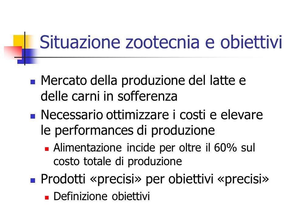Situazione zootecnia e obiettivi Mercato della produzione del latte e delle carni in sofferenza Necessario ottimizzare i costi e elevare le performanc