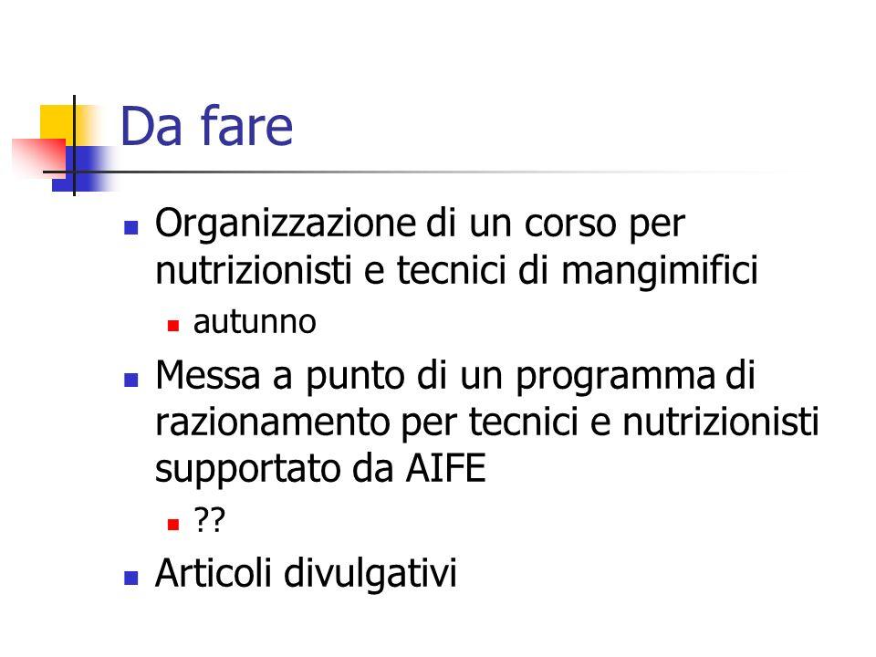 Da fare Organizzazione di un corso per nutrizionisti e tecnici di mangimifici autunno Messa a punto di un programma di razionamento per tecnici e nutrizionisti supportato da AIFE ?.