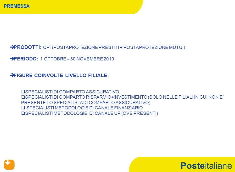 Posteitaliane PREMESSA   PRODOTTI: CPI (POSTAPROTEZIONE PRESTITI + POSTAPROTEZIONE MUTUI)   PERIODO: 1 OTTOBRE – 30 NOVEMBRE 2010   FIGURE COINVOLTE LIVELLO FILIALE:   SPECIALISTI DI COMPARTO ASSICURATIVO   SPECIALISTI DI COMPARTO RISPARMIO+INVESTIMENTO (SOLO NELLE FILIALI IN CUI NON E' PRESENTE LO SPECIALISTA DI COMPARTO ASSICURATIVO)   SPECIALISTI METODOLOGIE DI CANALE FINANZIARIO   SPECIALISTI METODOLOGIE DI CANALE UP (OVE PRESENTI)