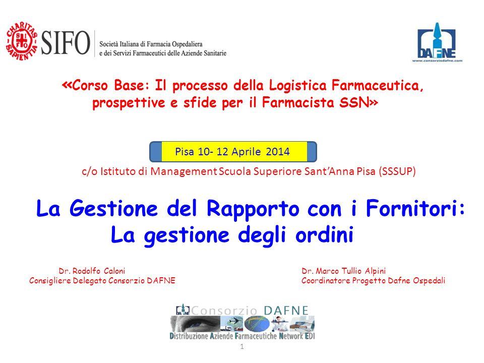 Dr. Rodolfo Caloni Consigliere Delegato Consorzio DAFNE La Gestione del Rapporto con i Fornitori: La gestione degli ordini « Corso Base: Il processo d