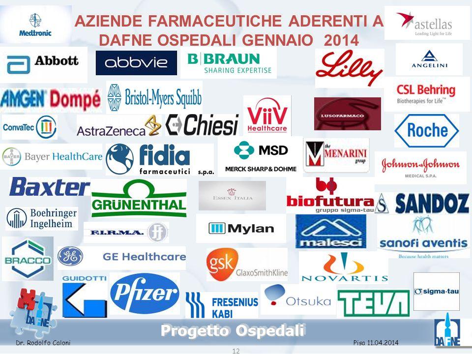 AZIENDE FARMACEUTICHE ADERENTI A DAFNE OSPEDALI GENNAIO 2014 Progetto Ospedali 12 Dr.