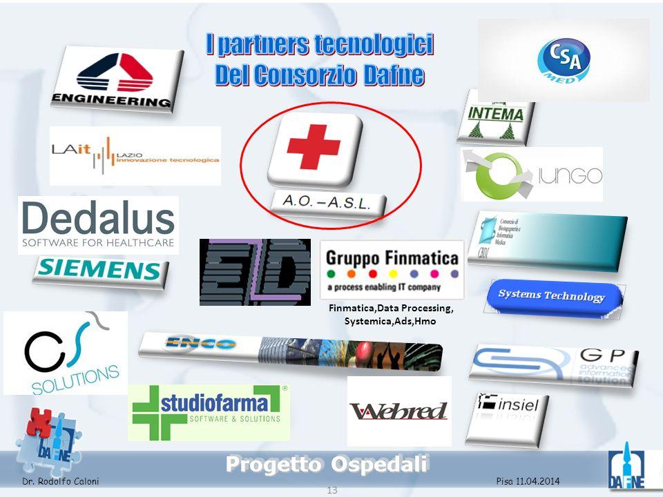 Progetto Ospedali Finmatica,Data Processing, Systemica,Ads,Hmo 13 Dr.