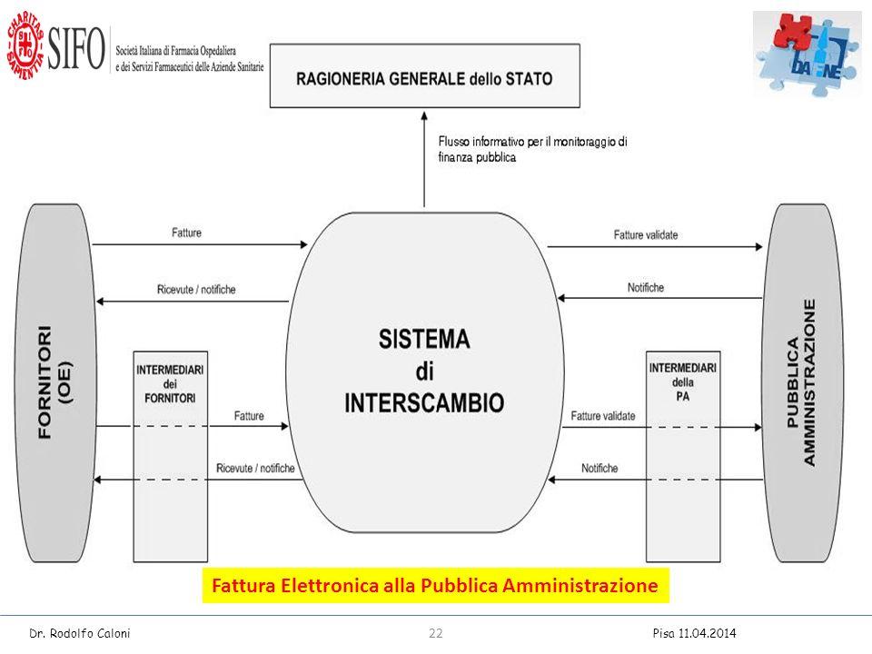 Fattura Elettronica alla Pubblica Amministrazione 22 Dr. Rodolfo Caloni Pisa 11.04.2014
