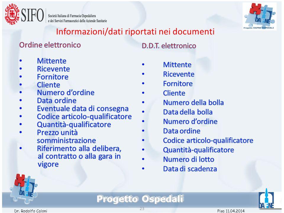 Progetto Ospedali Informazioni/dati riportati nei documenti 23 Dr. Rodolfo Caloni Pisa 11.04.2014