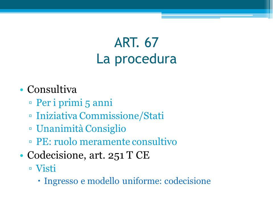 ART. 67 La procedura Consultiva ▫Per i primi 5 anni ▫Iniziativa Commissione/Stati ▫Unanimità Consiglio ▫PE: ruolo meramente consultivo Codecisione, ar
