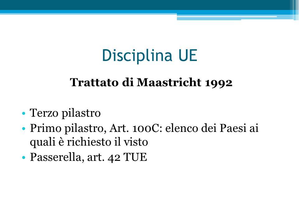 Disciplina UE Trattato di Maastricht 1992 Terzo pilastro Primo pilastro, Art.