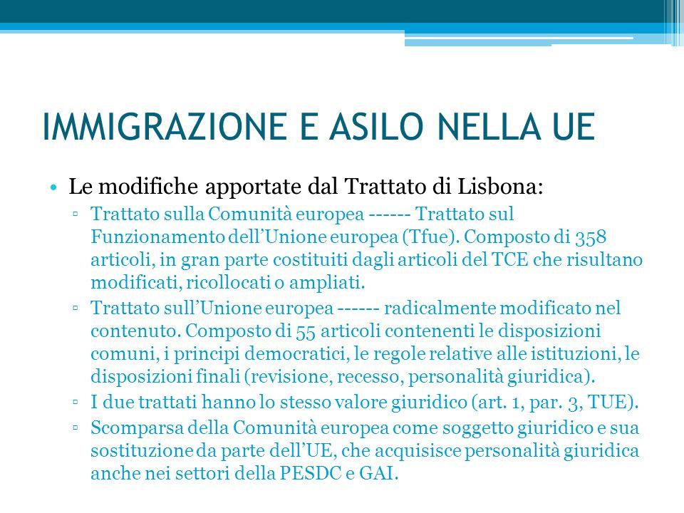 IMMIGRAZIONE E ASILO NELLA UE Le modifiche apportate dal Trattato di Lisbona: ▫Trattato sulla Comunità europea ------ Trattato sul Funzionamento dell'Unione europea (Tfue).